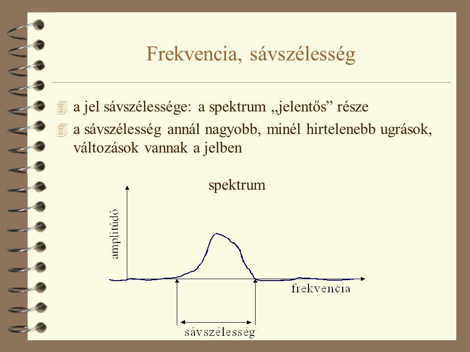 """Frekvencia, sávszélesség 4 a jel sávszélessége: a spektrum """"jelentős"""" része 4 a sávszélesség annál nagyobb, minél hirtelenebb ugrások, változások vann"""