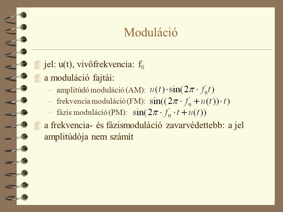Moduláció 4 jel: u(t), vivőfrekvencia: f 0 4 a moduláció fajtái: –amplitúdó moduláció (AM): –frekvencia moduláció (FM): –fázis moduláció (PM): 4 a fre