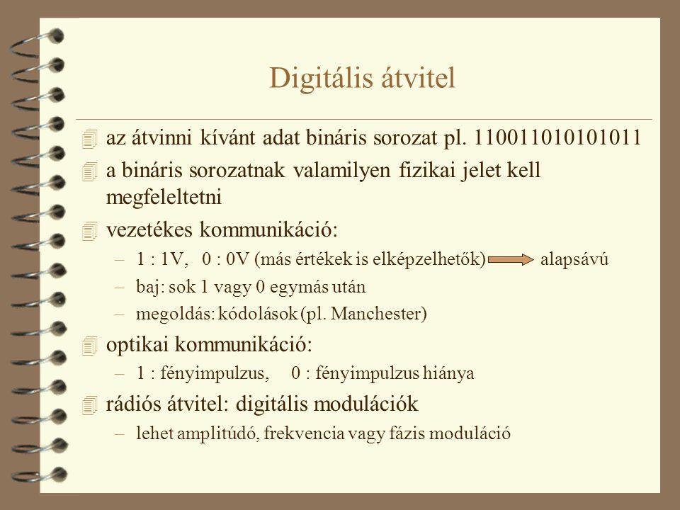 Digitális átvitel 4 az átvinni kívánt adat bináris sorozat pl. 110011010101011 4 a bináris sorozatnak valamilyen fizikai jelet kell megfeleltetni 4 ve