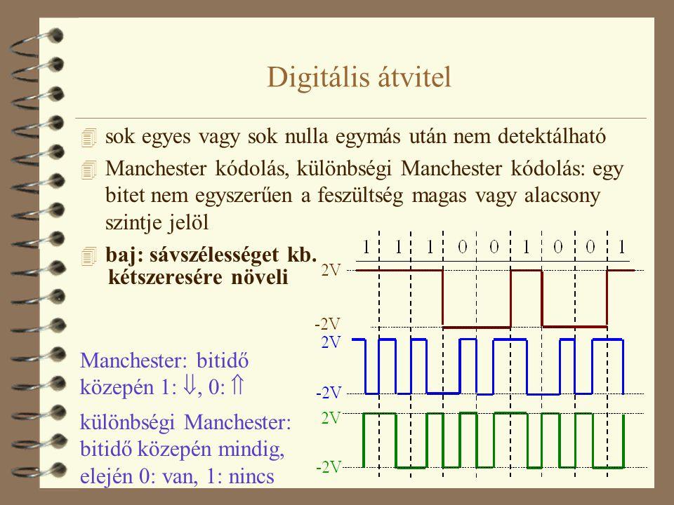 Digitális átvitel 4 sok egyes vagy sok nulla egymás után nem detektálható 4 Manchester kódolás, különbségi Manchester kódolás: egy bitet nem egyszerűe