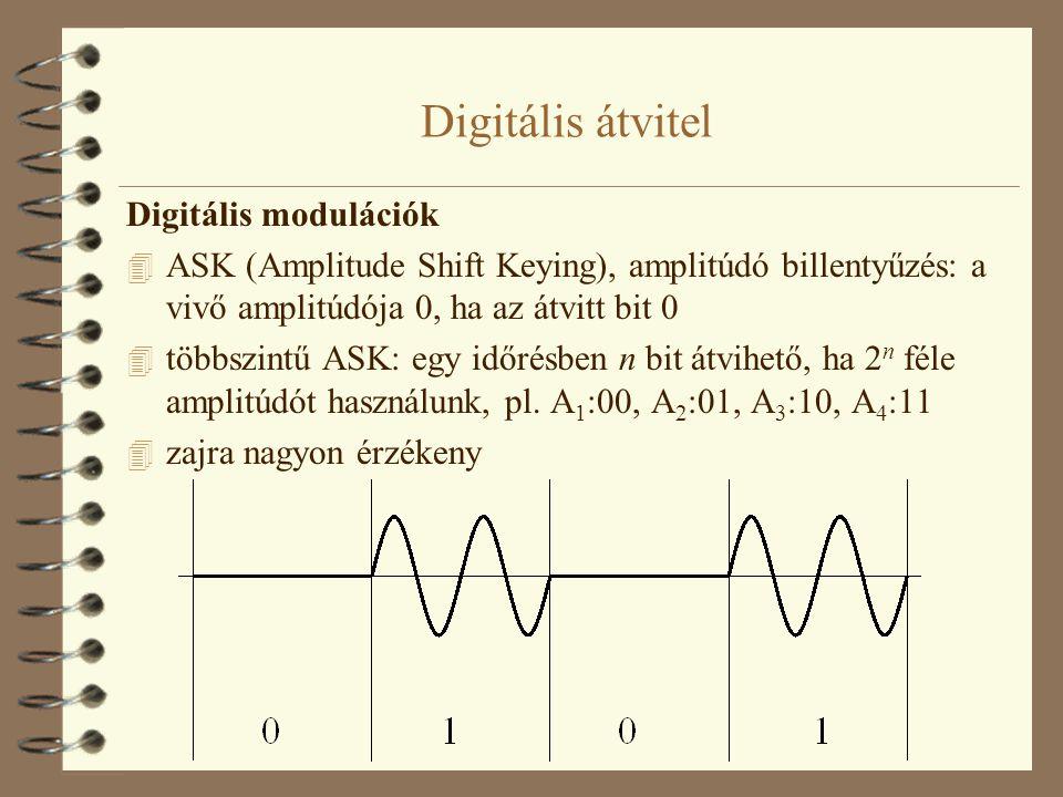Digitális átvitel Digitális modulációk 4 ASK (Amplitude Shift Keying), amplitúdó billentyűzés: a vivő amplitúdója 0, ha az átvitt bit 0 4 többszintű A