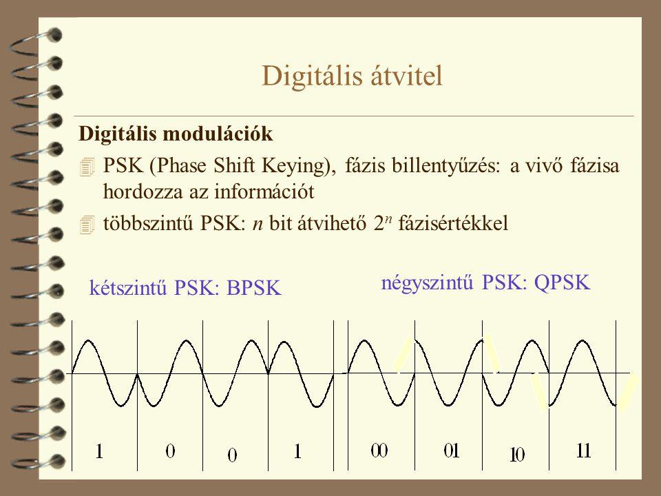 Digitális átvitel Digitális modulációk 4 PSK (Phase Shift Keying), fázis billentyűzés: a vivő fázisa hordozza az információt 4 többszintű PSK: n bit á