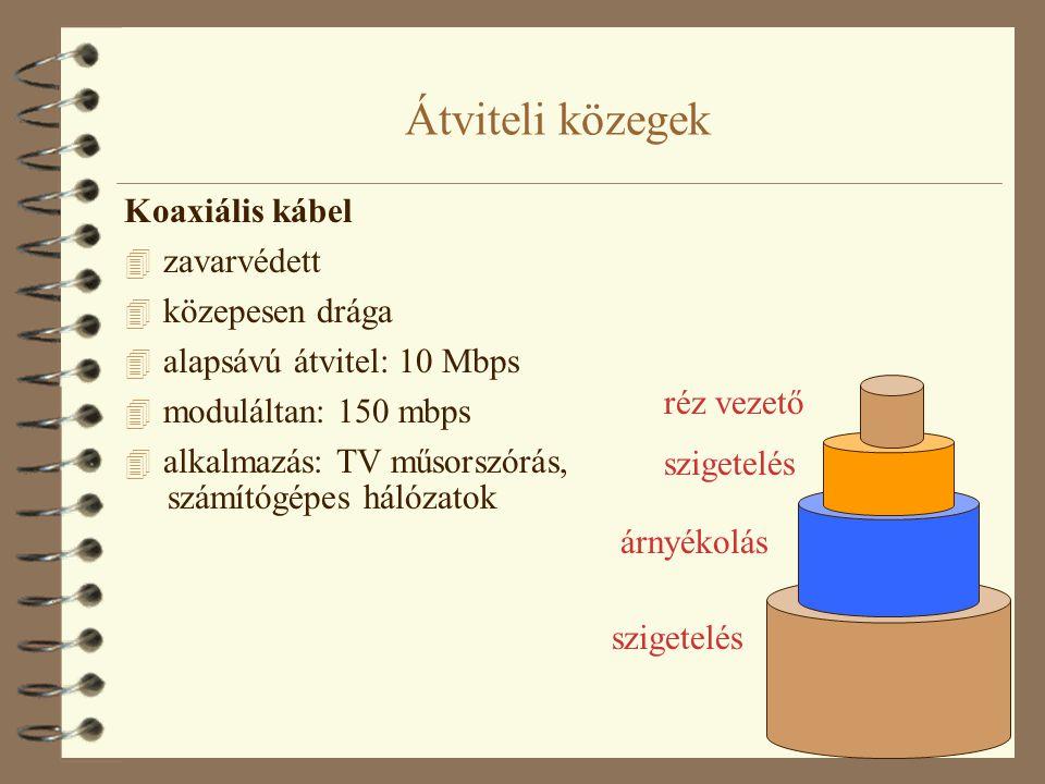 Átviteli közegek Koaxiális kábel 4 zavarvédett 4 közepesen drága 4 alapsávú átvitel: 10 Mbps 4 moduláltan: 150 mbps 4 alkalmazás: TV műsorszórás, szám