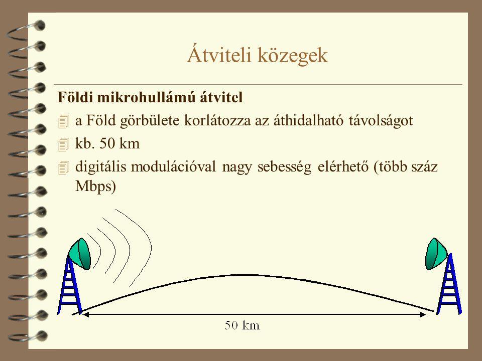 Átviteli közegek Földi mikrohullámú átvitel 4 a Föld görbülete korlátozza az áthidalható távolságot 4 kb. 50 km 4 digitális modulációval nagy sebesség