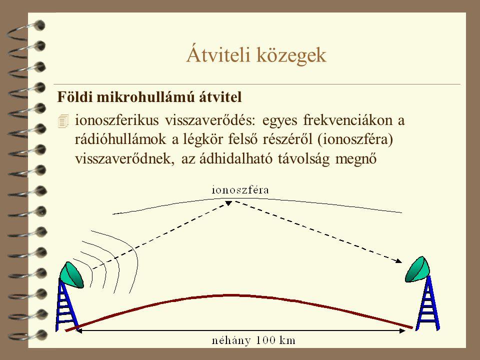 Átviteli közegek Földi mikrohullámú átvitel 4 ionoszferikus visszaverődés: egyes frekvenciákon a rádióhullámok a légkör felső részéről (ionoszféra) vi