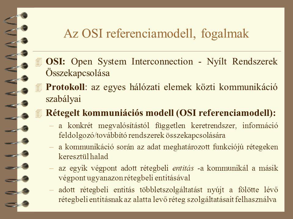 Az OSI referenciamodell, fogalmak 4 Entitás: tulajdonságaival jellemzett absztrakt objektum 4 Protokoll Adategység (PDU, Protocol Data Unit): –az egyes rétegekben ilyen egységekben kerül az adat feldolgozásra –az egyes rétegek feldarabolják/összefűzik a felsőbb rétegből érkező PDU -kat és további információt illesztenek hozzá