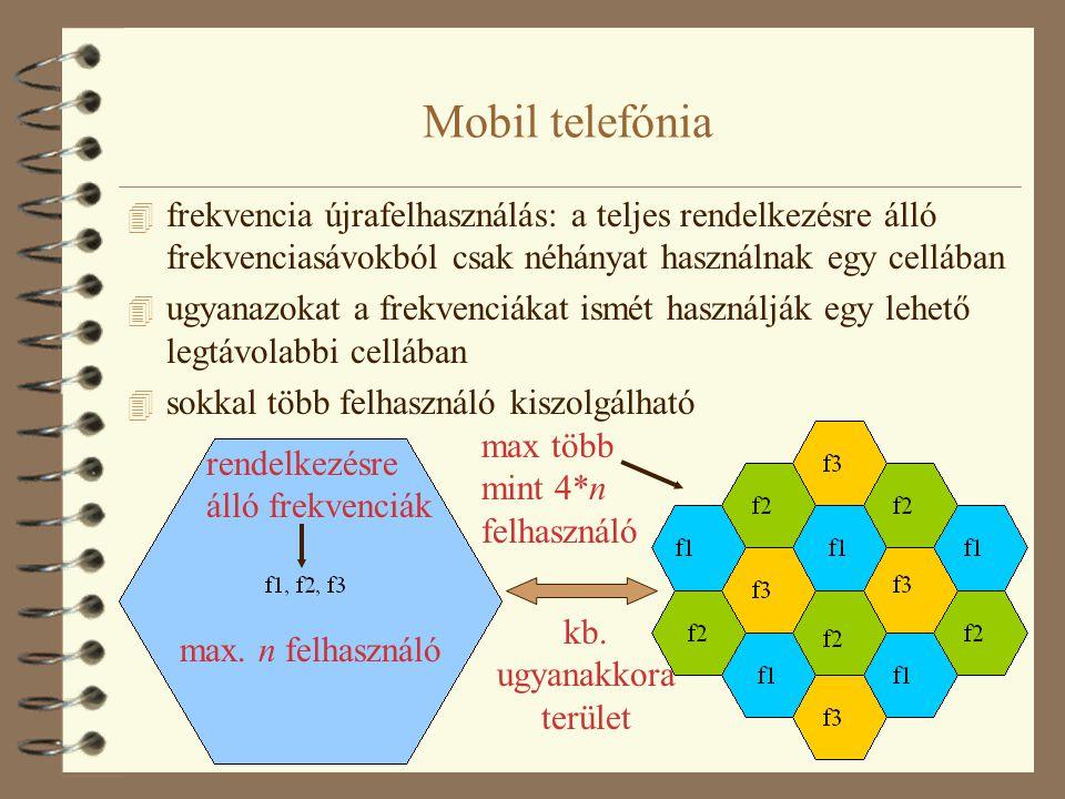 Mobil telefónia 4 frekvencia újrafelhasználás: a teljes rendelkezésre álló frekvenciasávokból csak néhányat használnak egy cellában 4 ugyanazokat a fr