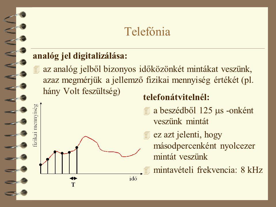 Telefónia analóg jel digitalizálása: 4 az analóg jelből bizonyos időközönkét mintákat veszünk, azaz megmérjük a jellemző fizikai mennyiség értékét (pl