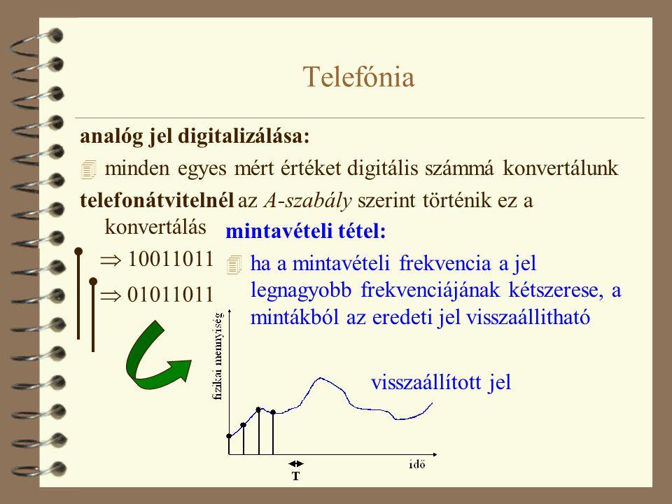 Telefónia analóg jel digitalizálása: 4 minden egyes mért értéket digitális számmá konvertálunk telefonátvitelnél az A-szabály szerint történik ez a ko