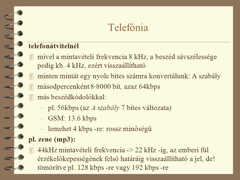 Telefónia telefonátvitelnél 4 mivel a mintavételi frekvencia 8 kHz, a beszéd sávszélessége pedig kb. 4 kHz, ezért visszaállítható 4 minten mintát egy