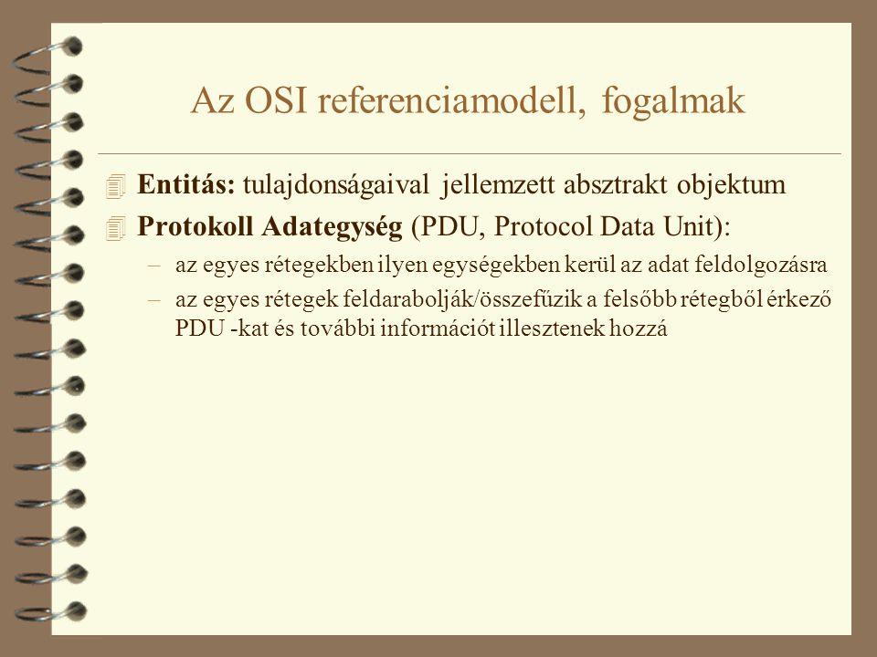 Az OSI referenciamodell, fogalmak 4 Entitás: tulajdonságaival jellemzett absztrakt objektum 4 Protokoll Adategység (PDU, Protocol Data Unit): –az egye