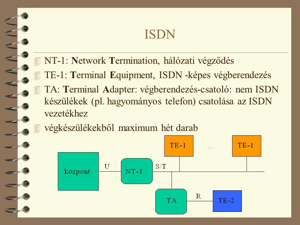 ISDN 4 NT-1: Network Termination, hálózati végződés 4 TE-1: Terminal Equipment, ISDN -képes végberendezés 4 TA: Terminal Adapter: végberendezés-csatol