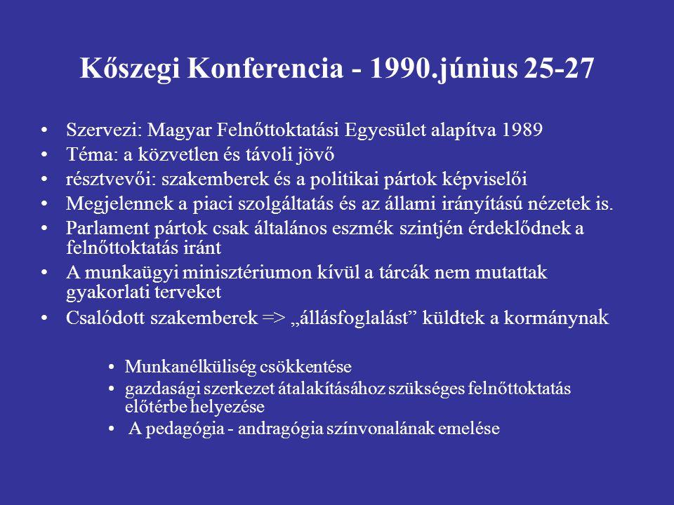 Kőszegi Konferencia - 1990.június 25-27 Szervezi: Magyar Felnőttoktatási Egyesület alapítva 1989 Téma: a közvetlen és távoli jövő résztvevői: szakemberek és a politikai pártok képviselői Megjelennek a piaci szolgáltatás és az állami irányítású nézetek is.