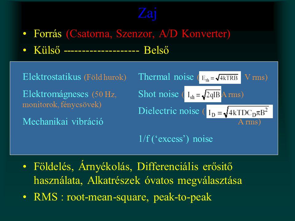 Forrás (Csatorna, Szenzor, A/D Konverter) Külső -------------------- Belső Földelés, Árnyékolás, Differenciális erősitő használata, Alkatrészek óvatos