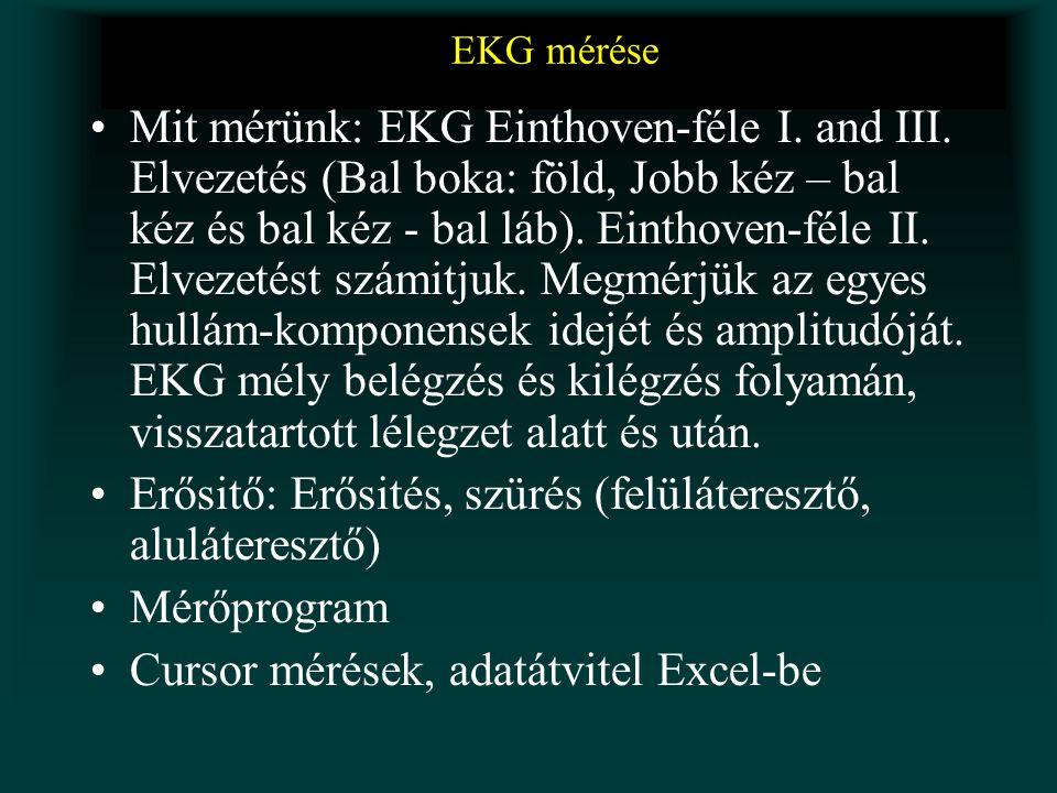 EKG mérése Mit mérünk: EKG Einthoven-féle I. and III. Elvezetés (Bal boka: föld, Jobb kéz – bal kéz és bal kéz - bal láb). Einthoven-féle II. Elvezeté