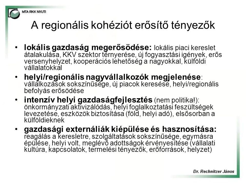 A regionális kohéziót erősítő tényezők lokális gazdaság megerősödése: lokális piaci kereslet átalakulása, KKV szektor térnyerése, új fogyasztási igények, erős versenyhelyzet, kooperációs lehetőség a nagyokkal, külföldi vállalatokkal helyi/regionális nagyvállalkozók megjelenése : vállalkozások sokszínűsége, új piacok keresése, helyi/regionális befolyás erősödése intenzív helyi gazdaságfejlesztés (nem politika!): önkormányzati aktivizálódás, helyi foglalkoztatási feszültségek levezetése, eszközök biztosítása (föld, helyi adó), elsősorban a külföldieknek gazdasági externáliák kiépülése és hasznosítása: reagálás a keresletre, szolgáltatások sokszínűsége, egymásra épülése, helyi volt, meglévő adottságok érvényesítése (vállalati kultúra, kapcsolatok, termelési tényezők, erőforrások, helyzet)