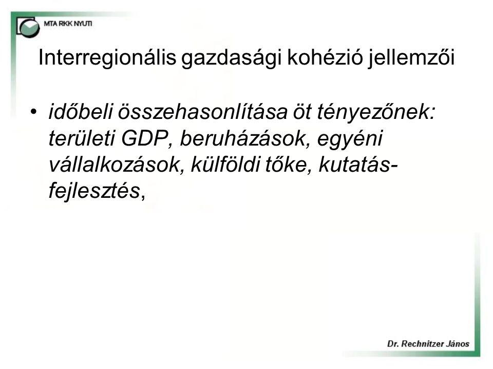 Interregionális gazdasági kohézió jellemzői időbeli összehasonlítása öt tényezőnek: területi GDP, beruházások, egyéni vállalkozások, külföldi tőke, kutatás- fejlesztés,