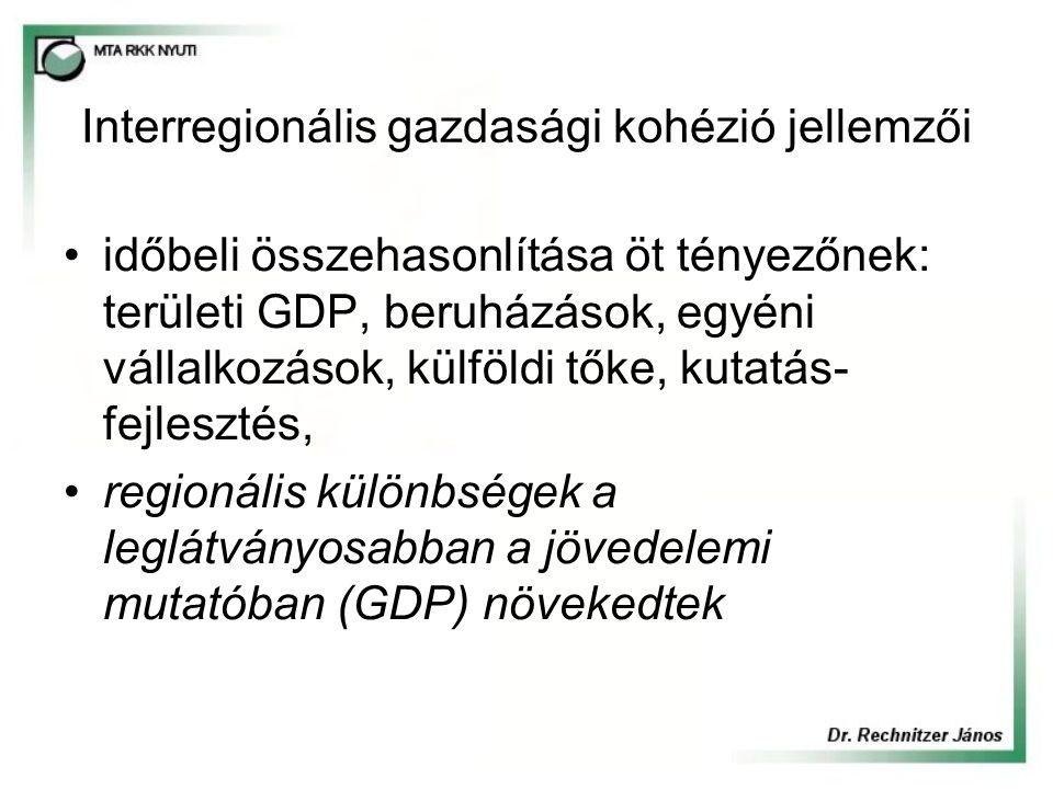 Interregionális gazdasági kohézió jellemzői időbeli összehasonlítása öt tényezőnek: területi GDP, beruházások, egyéni vállalkozások, külföldi tőke, kutatás- fejlesztés, regionális különbségek a leglátványosabban a jövedelemi mutatóban (GDP) növekedtek