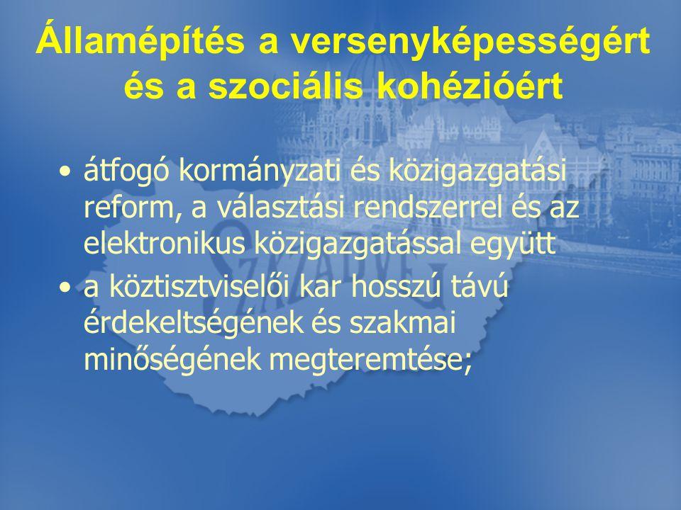 Államépítés a versenyképességért és a szociális kohézióért átfogó kormányzati és közigazgatási reform, a választási rendszerrel és az elektronikus köz