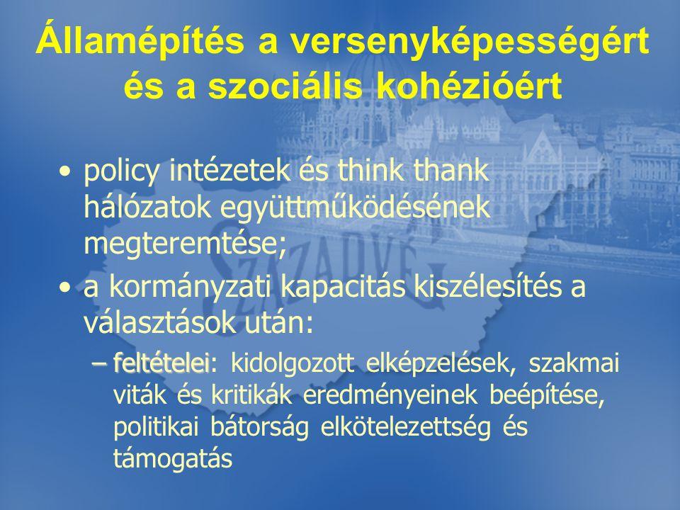 Államépítés a versenyképességért és a szociális kohézióért policy intézetek és think thank hálózatok együttműködésének megteremtése; a kormányzati kap