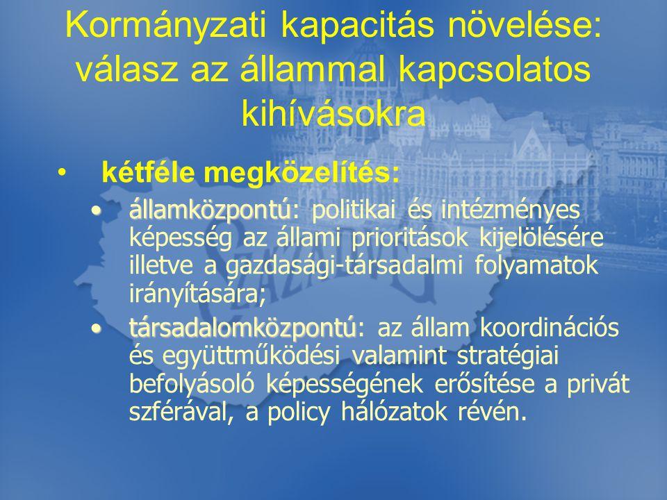 """Államépítés a versenyképességért és a szociális kohézióért az állam új szerepfelfogásának tisztázása: elmozdulás a """"governance szemlélet felé; normativitás morális tartalmának visszaállítása: az antikorrupciós elkötelezett, pártfinanszírozás és a közbeszerzési rendszer reformja, szigorú szankciórendszer; erőforrásokat mobilizáló, képességerősítő kormányzati filozófia és magatartás: állami funkciók újragondolása és megerősítése;"""