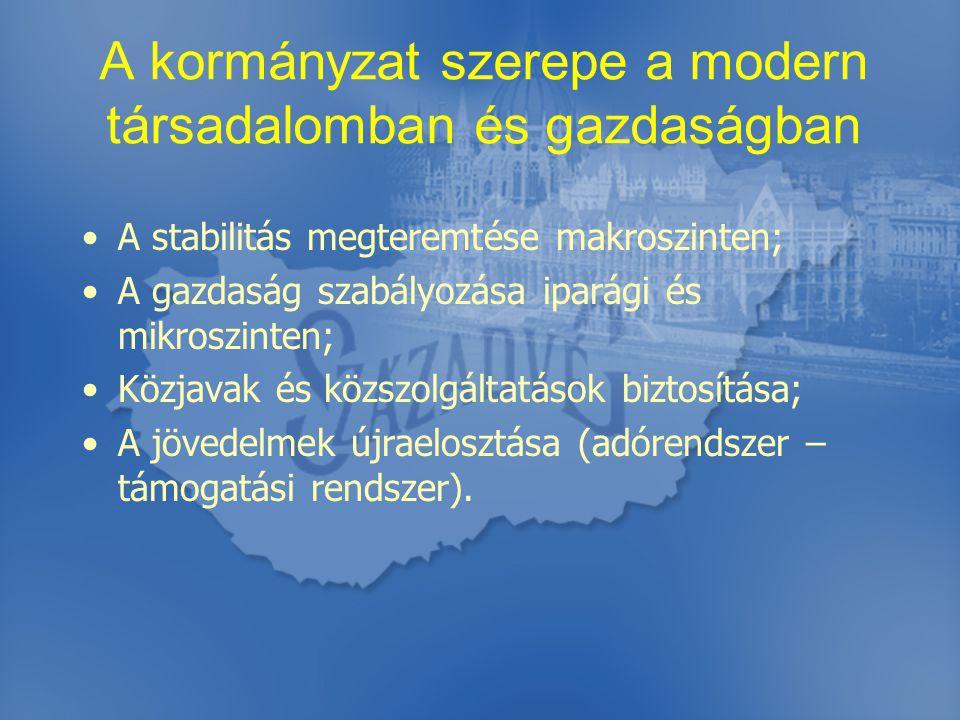A kormányzat szerepe a modern társadalomban és gazdaságban A stabilitás megteremtése makroszinten; A gazdaság szabályozása iparági és mikroszinten; Kö