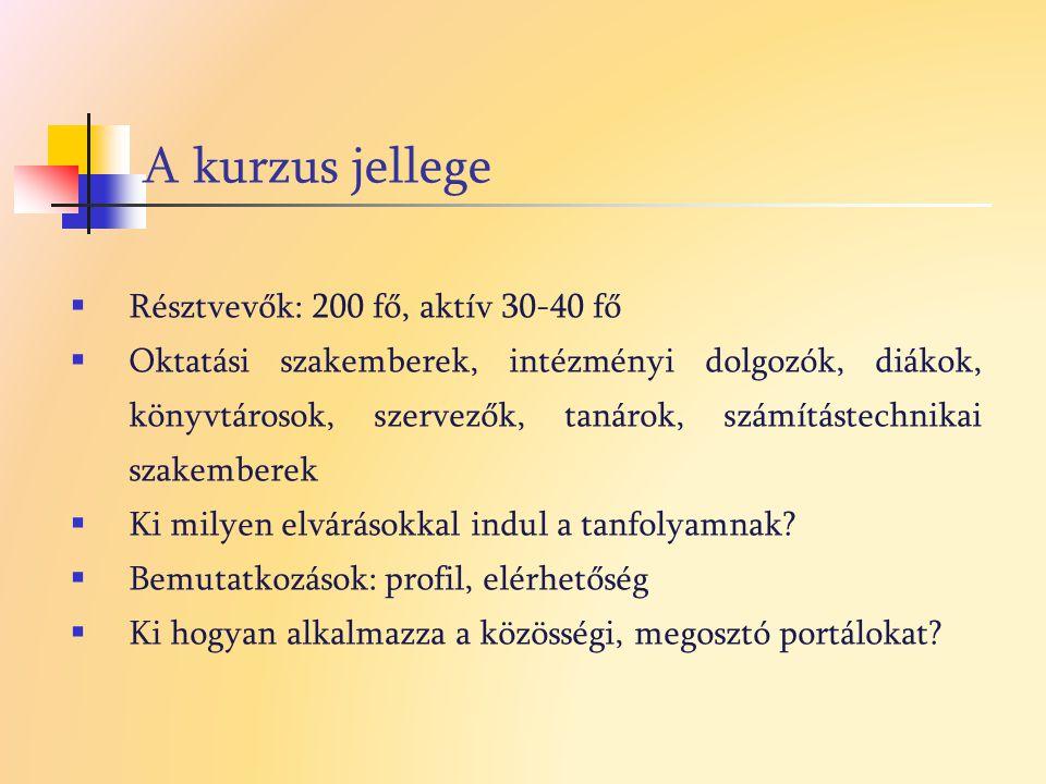  Résztvevők: 200 fő, aktív 30-40 fő  Oktatási szakemberek, intézményi dolgozók, diákok, könyvtárosok, szervezők, tanárok, számítástechnikai szakembe