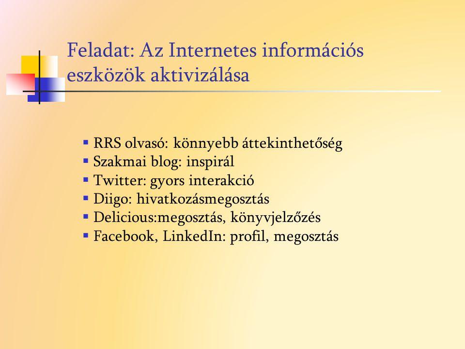  RRS olvasó: könnyebb áttekinthetőség  Szakmai blog: inspirál  Twitter: gyors interakció  Diigo: hivatkozásmegosztás  Delicious:megosztás, könyvj
