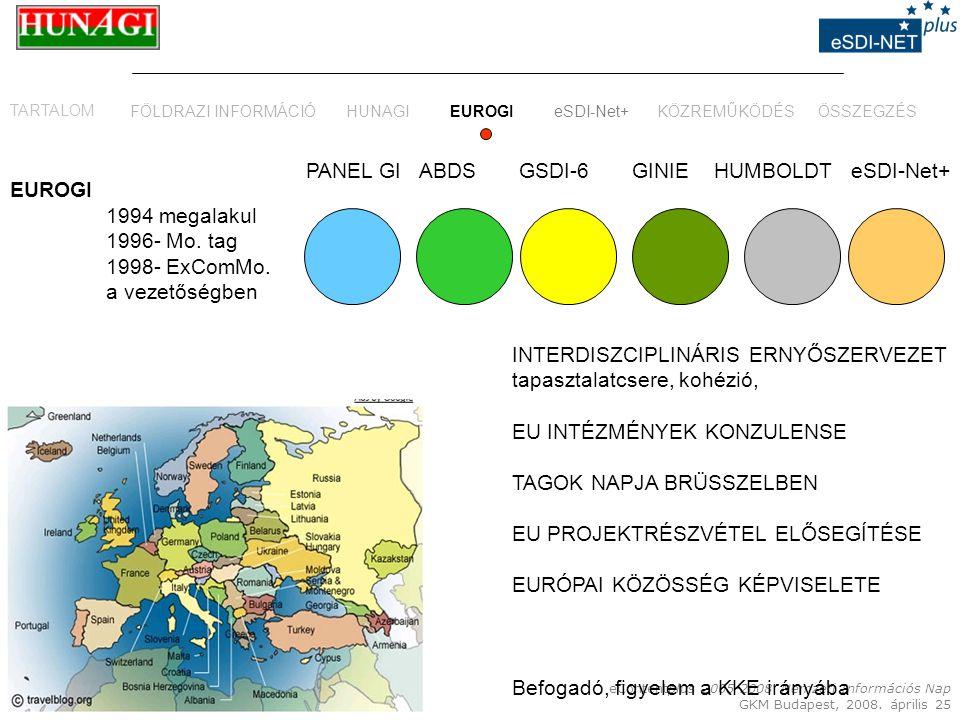 eContentplus 2005-2008 Nemzeti Információs Nap GKM Budapest, 2008. április 25 EUROGI 1994 megalakul 1996- Mo. tag 1998- ExComMo. a vezetőségben TARTAL