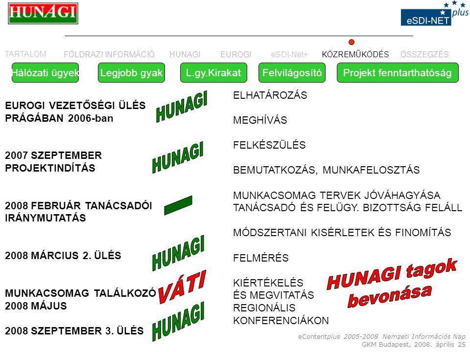 eContentplus 2005-2008 Nemzeti Információs Nap GKM Budapest, 2008. április 25 EUROGI VEZETŐSÉGI ÜLÉS PRÁGÁBAN 2006-ban 2007 SZEPTEMBER PROJEKTINDÍTÁS