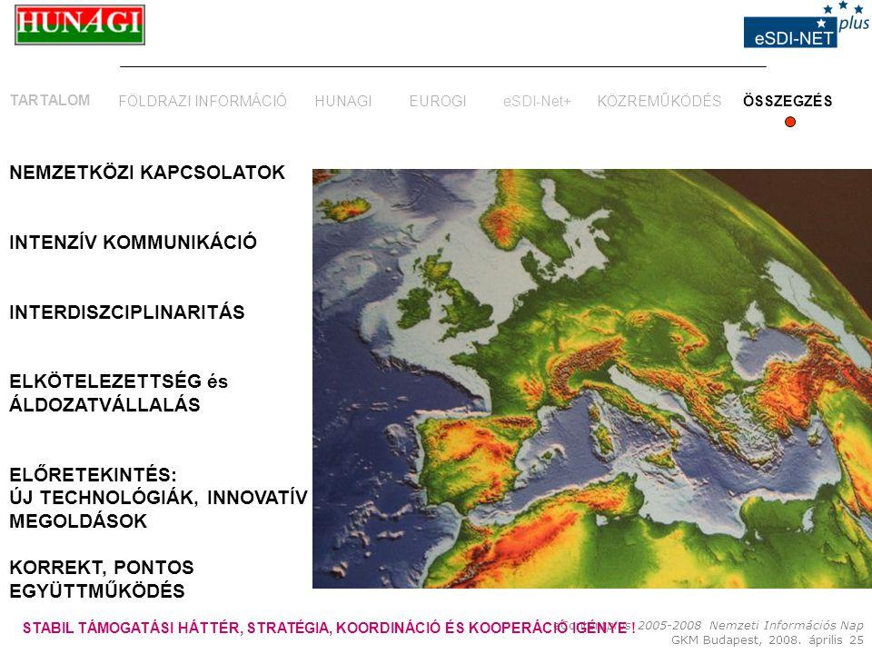 eContentplus 2005-2008 Nemzeti Információs Nap GKM Budapest, 2008. április 25 NEMZETKÖZI KAPCSOLATOK INTENZÍV KOMMUNIKÁCIÓ INTERDISZCIPLINARITÁS ELKÖT
