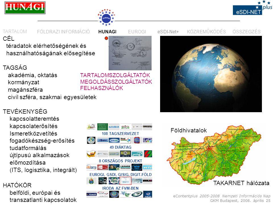 eContentplus 2005-2008 Nemzeti Információs Nap GKM Budapest, 2008. április 25 TARTALOM FÖLDRAZI INFORMÁCIÓHUNAGIEUROGIKÖZREMŰKÖDÉS HUNAGI Visuals reso