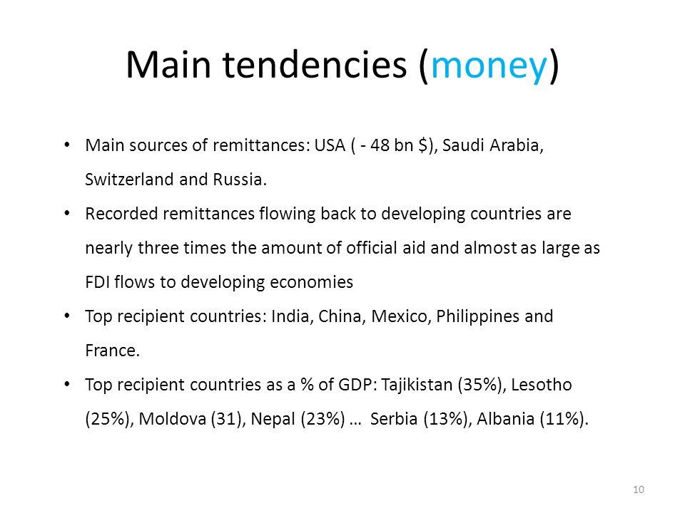 Main tendencies (money) Main sources of remittances: USA ( - 48 bn $), Saudi Arabia, Switzerland and Russia.