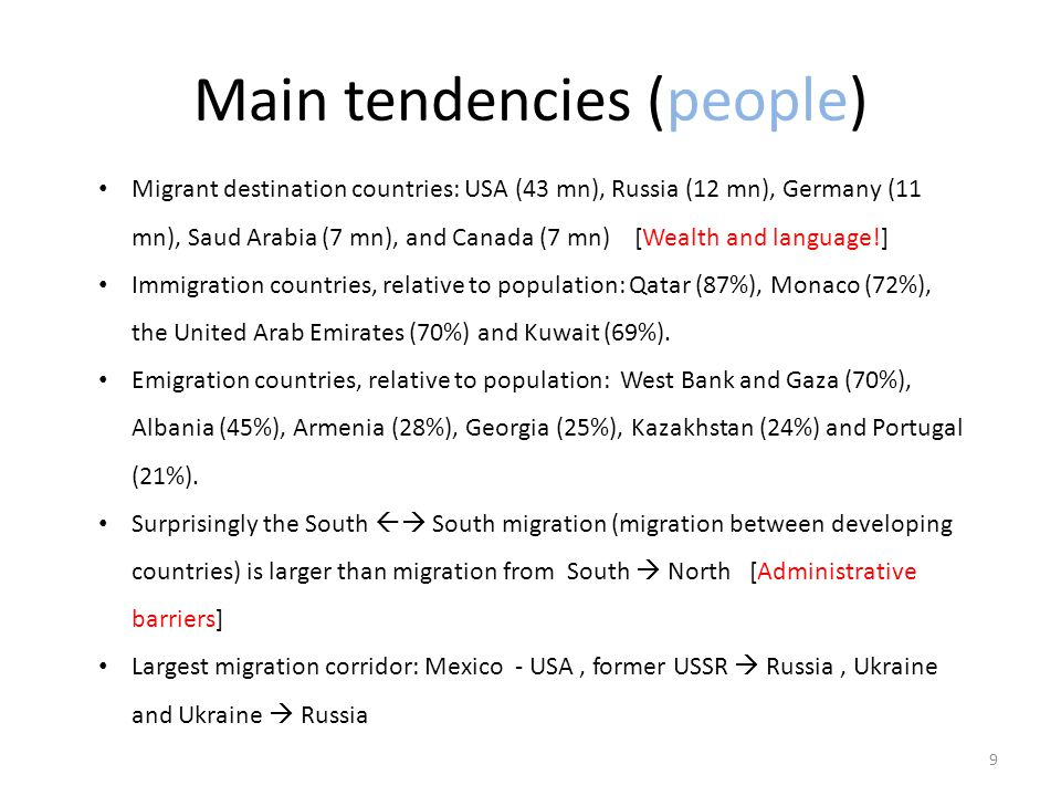 Main tendencies (people) Migrant destination countries: USA (43 mn), Russia (12 mn), Germany (11 mn), Saud Arabia (7 mn), and Canada (7 mn) [Wealth and language!] Immigration countries, relative to population: Qatar (87%), Monaco (72%), the United Arab Emirates (70%) and Kuwait (69%).