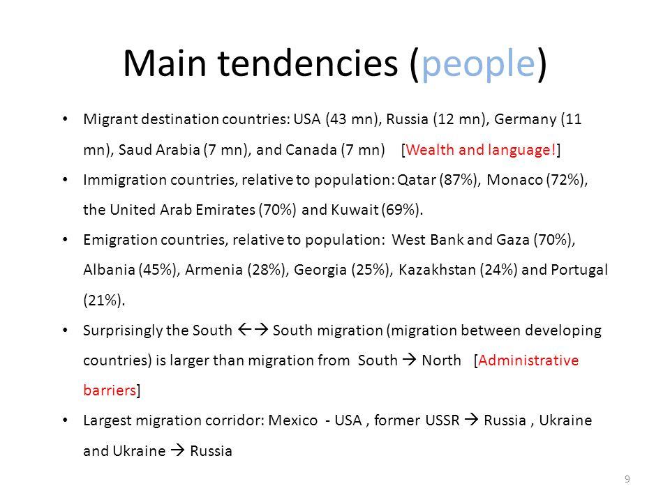… but look at the inward migration data 20