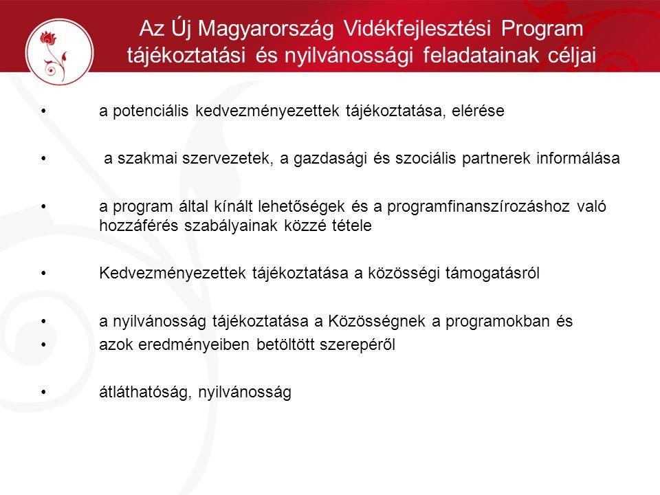 Az Új Magyarország Vidékfejlesztési Program tájékoztatási és nyilvánossági feladatainak céljai a potenciális kedvezményezettek tájékoztatása, elérése