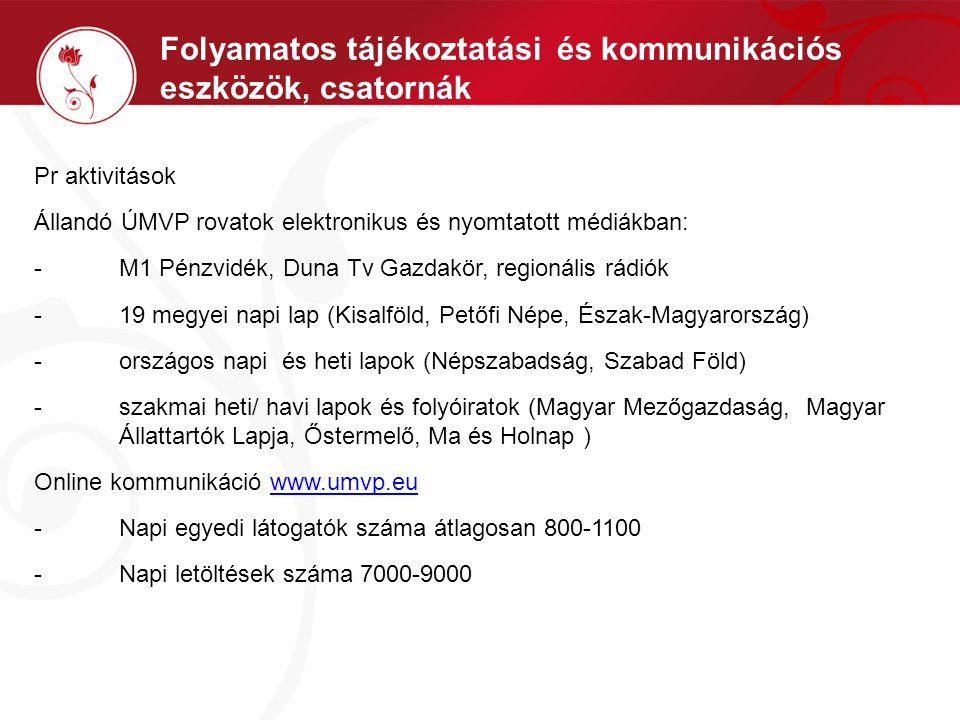 Pr aktivitások Állandó ÚMVP rovatok elektronikus és nyomtatott médiákban: -M1 Pénzvidék, Duna Tv Gazdakör, regionális rádiók -19 megyei napi lap (Kisa