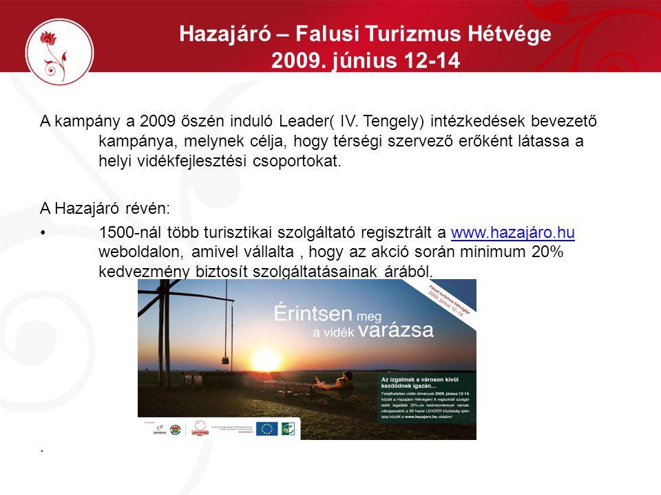 A kampány a 2009 őszén induló Leader( IV. Tengely) intézkedések bevezető kampánya, melynek célja, hogy térségi szervező erőként látassa a helyi vidékf
