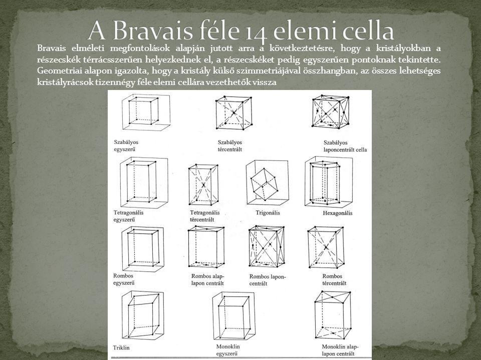 Bravais elméleti megfontolások alapján jutott arra a következtetésre, hogy a kristályokban a részecskék térrácsszerűen helyezkednek el, a részecskéket