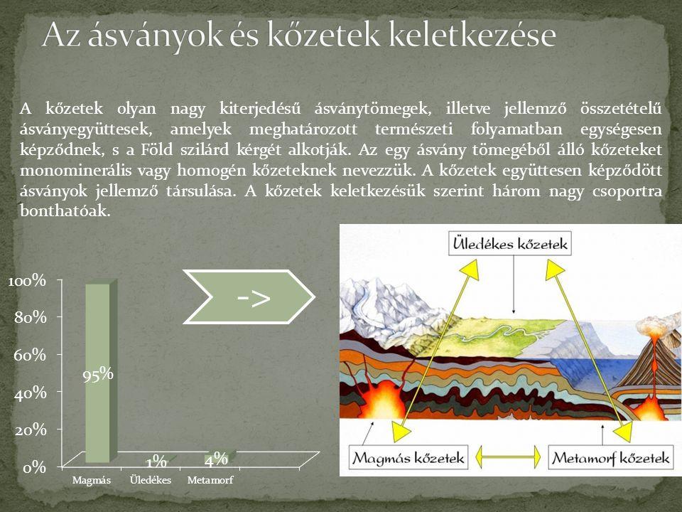 A kőzetek olyan nagy kiterjedésű ásványtömegek, illetve jellemző összetételű ásványegyüttesek, amelyek meghatározott természeti folyamatban egységesen