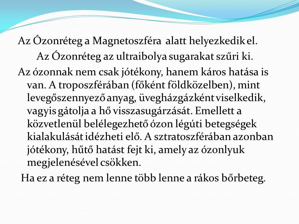 Az Ózonréteg a Magnetoszféra alatt helyezkedik el.