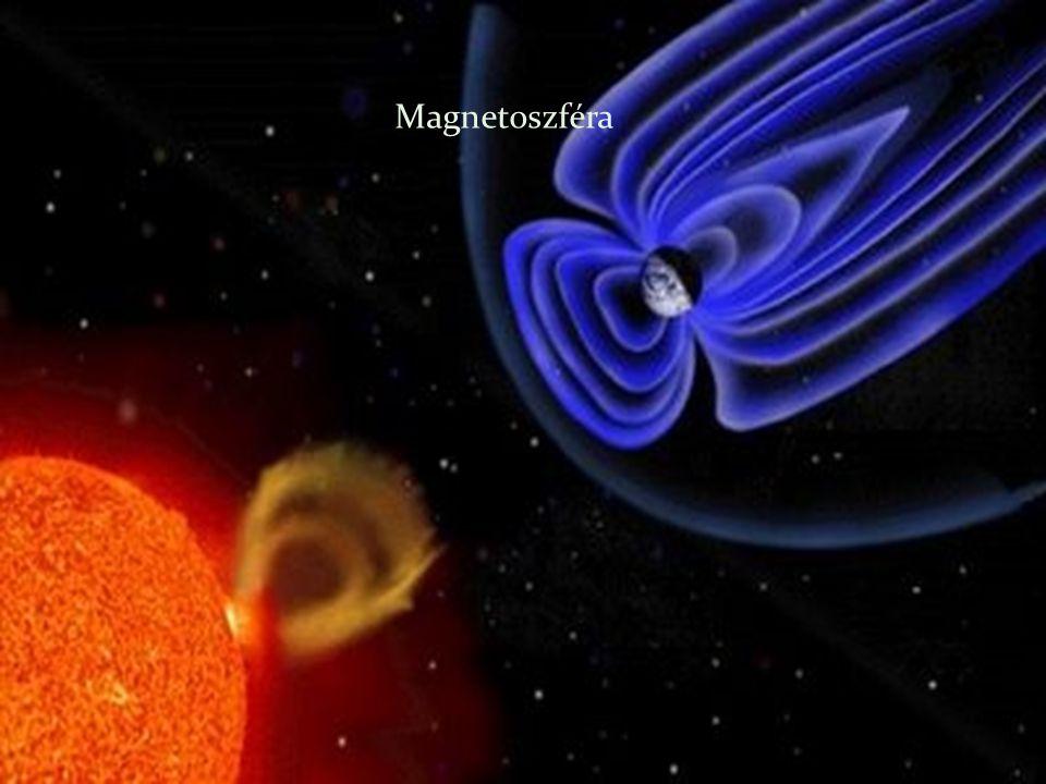A magnetoszféra a föld mágneses védőpajzsa.Ez a pajzs véd a Nap káros elektromágneses sugaraitól.