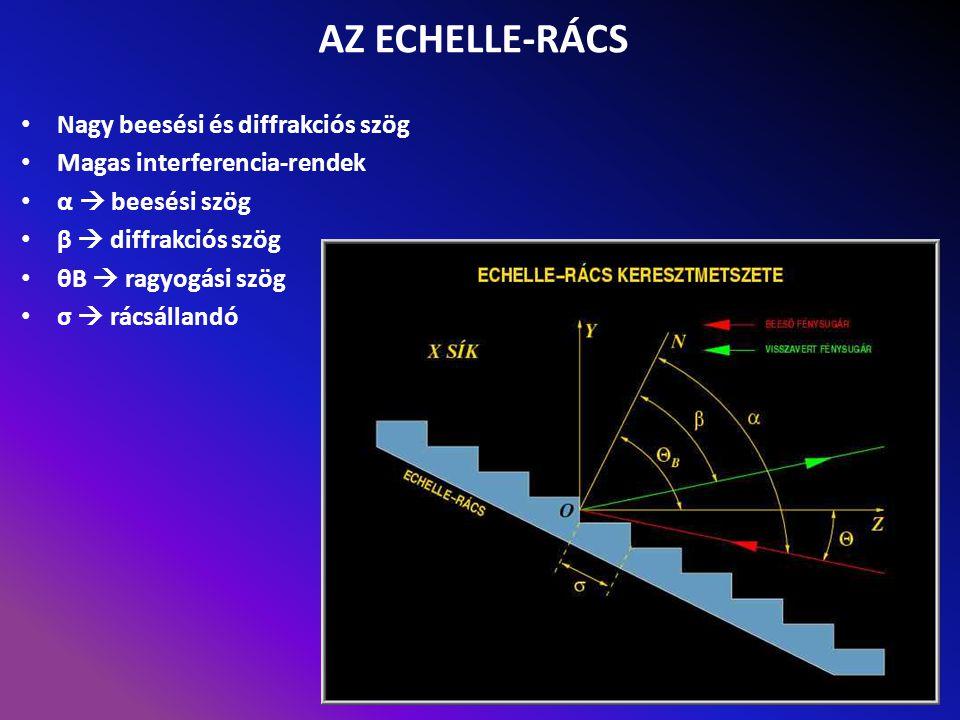 AZ ECHELLE-RÁCS Nagy beesési és diffrakciós szög Magas interferencia-rendek α  beesési szög β  diffrakciós szög θB  ragyogási szög σ  rácsállandó