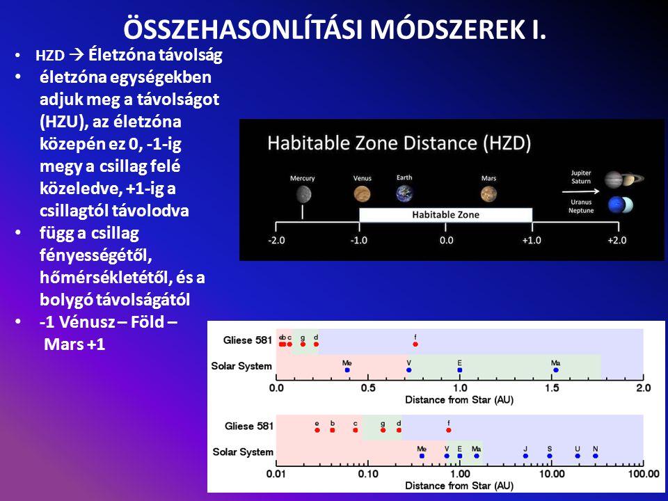 ÖSSZEHASONLÍTÁSI MÓDSZEREK I. HZD  Életzóna távolság életzóna egységekben adjuk meg a távolságot (HZU), az életzóna közepén ez 0, -1-ig megy a csilla