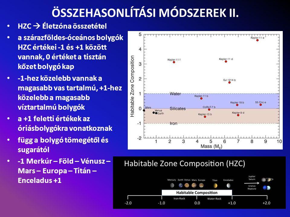 FORRÁSOK http://phl.upr.edu/projects/habitable-exoplanets-catalog http://phl.upr.edu/projects/habitable-exoplanets-catalog/methods http://www.gothard.hu/astronomy/astroteaching/instrumentation/echell e-spectroscopy/echelle-spectroscopy.php http://www.gothard.hu/astronomy/astroteaching/instrumentation/echell e-spectroscopy/echelle-spectroscopy.php http://www.gothard.hu/gao- mkk/infrastructure/observation/instrumentation/eshel- spectrograph/eshel-spectrograph.php http://www.gothard.hu/gao- mkk/infrastructure/observation/instrumentation/eshel- spectrograph/eshel-spectrograph.php http://titan.physx.u-szeged.hu/~pierre/muszertech_2/2/psf.pdf KÖSZÖNÖM A FIGYELMET!