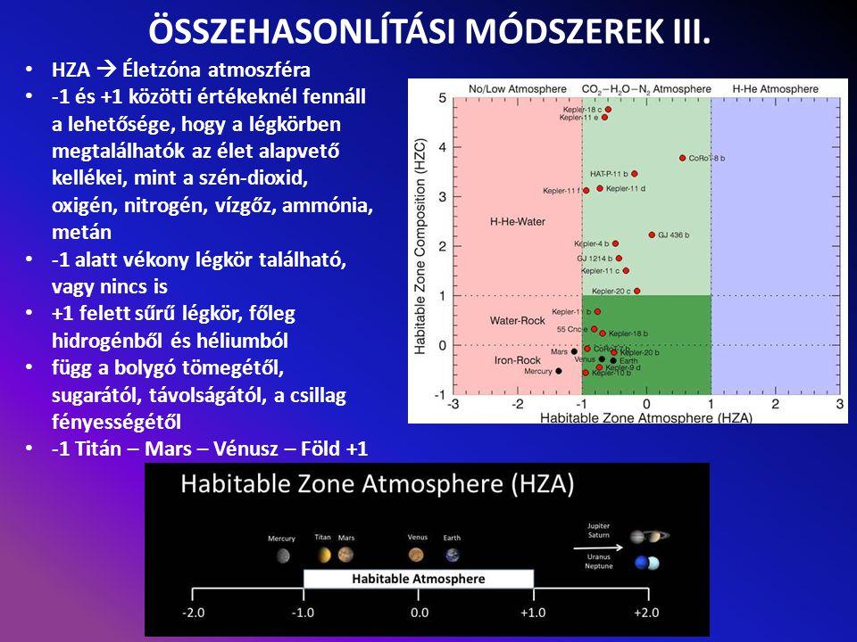 ÖSSZEHASONLÍTÁSI MÓDSZEREK III. HZA  Életzóna atmoszféra -1 és +1 közötti értékeknél fennáll a lehetősége, hogy a légkörben megtalálhatók az élet ala