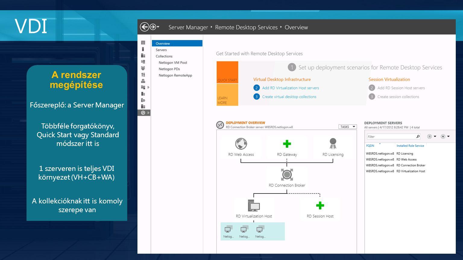 VDI A rendszer megépítése Főszereplő: a Server Manager Többféle forgatókönyv, Quick Start vagy Standard módszer itt is 1 szerveren is teljes VDI környezet (VH+CB+WA) A kollekcióknak itt is komoly szerepe van