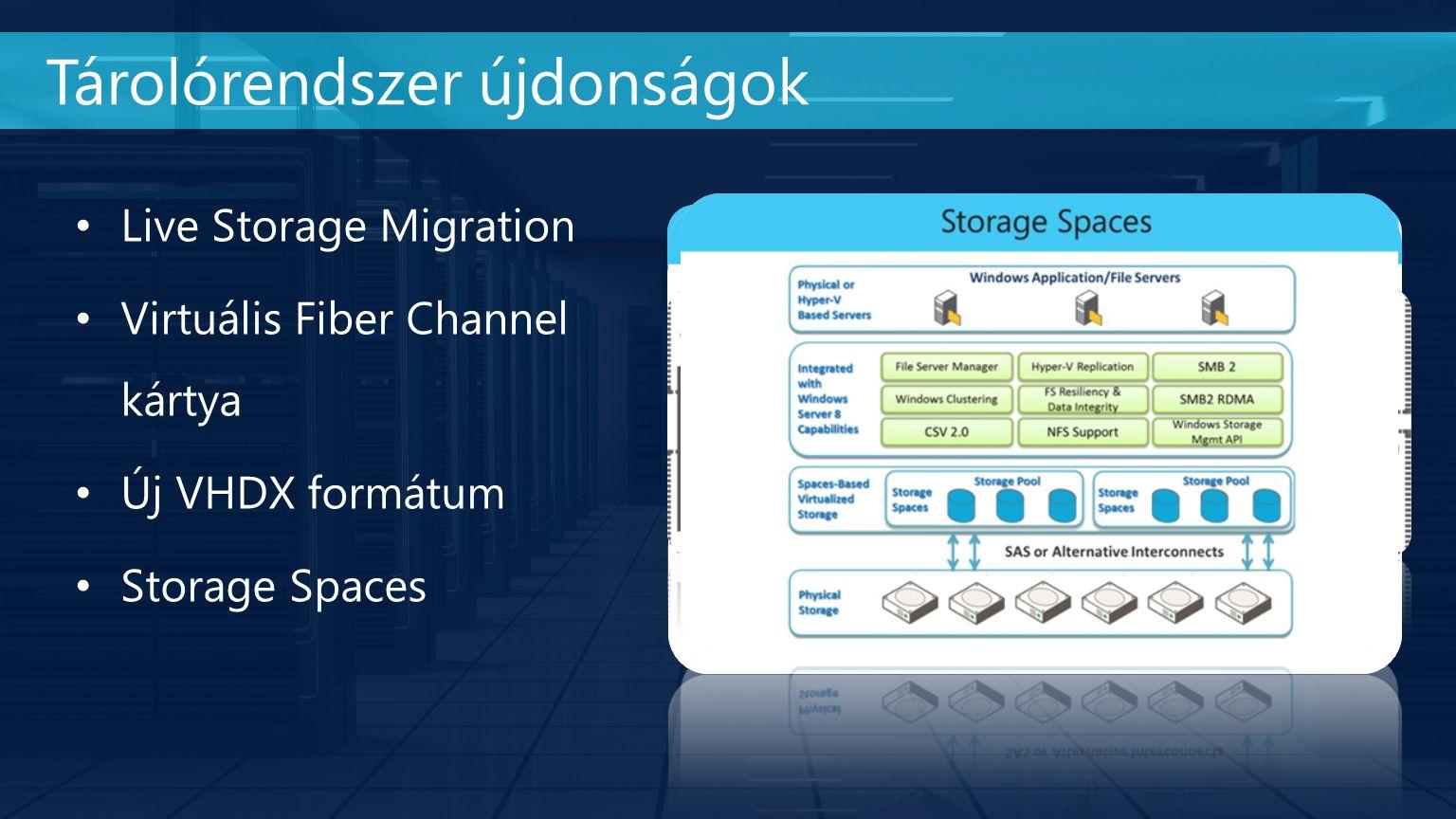 Tárolórendszer újdonságok Live Storage Migration Virtuális Fiber Channel kártya Új VHDX formátum Storage Spaces