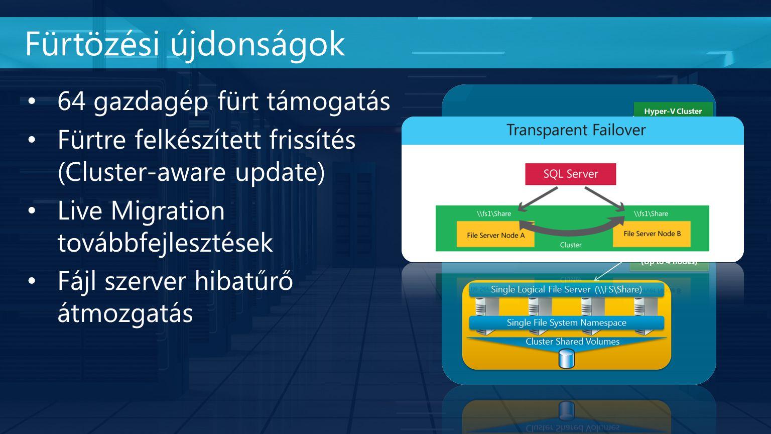 64 gazdagép fürt támogatás Fürtre felkészített frissítés (Cluster-aware update) Live Migration továbbfejlesztések Fájl szerver hibatűrő átmozgatás Fürtözési újdonságok