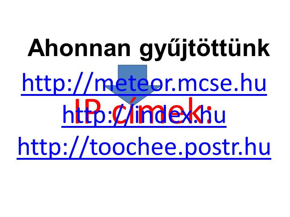 Ahonnan gyűjtöttünk IP címek: http://meteor.mcse.hu http://index.hu http://toochee.postr.hu